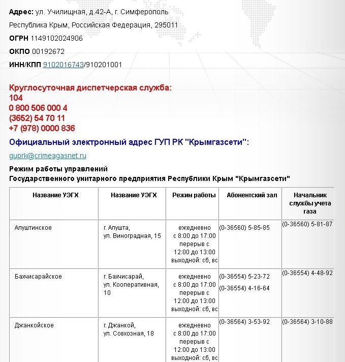 Контакты специалистов и график работы