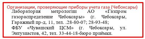 Лицензированные организации с правом проверки приборов учета (г.Чебоксары)