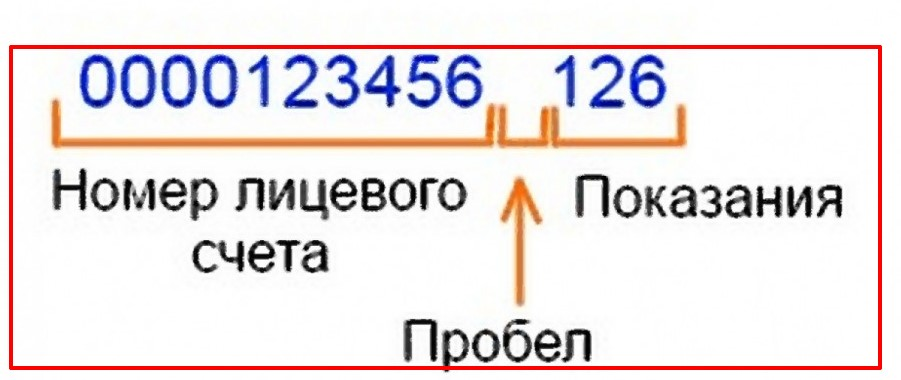 Вид СМС с показаниями