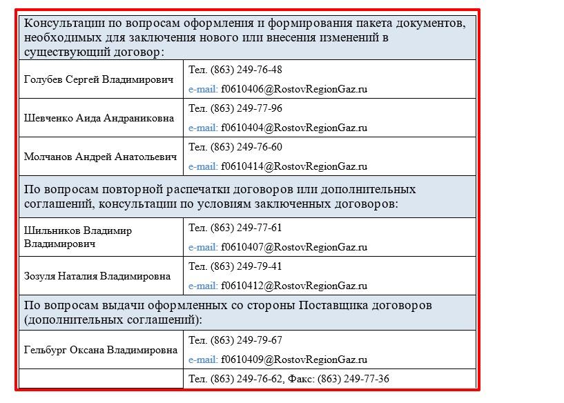 Телефонные номера, электронная почта и факсы работников ОДО