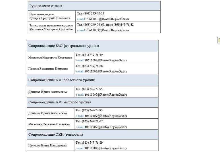 Контакты руководства и сотрудников, сопровождающие договора по ОРБО и ККО